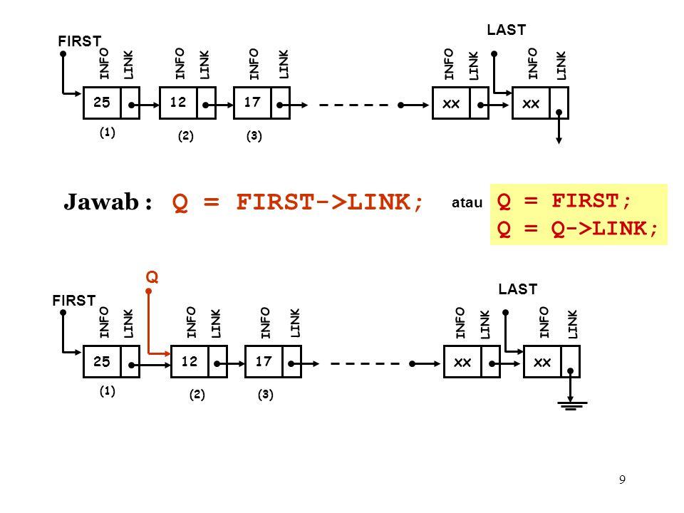 Q = FIRST->LINK; Jawab : Q = FIRST; Q = Q->LINK; Q LAST FIRST xx