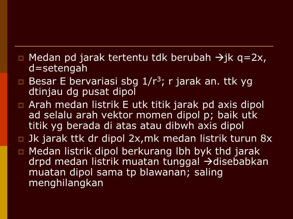 Medan pd jarak tertentu tdk berubah jk q=2x, d=setengah