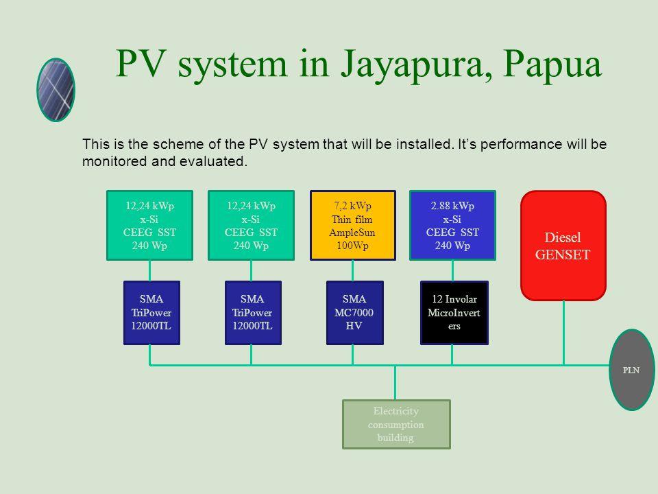 PV system in Jayapura, Papua
