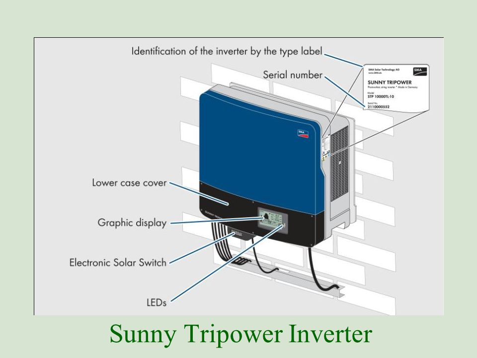 Sunny Tripower Inverter