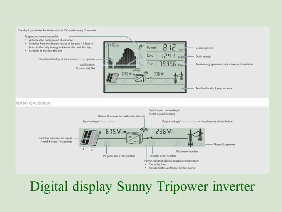 Digital display Sunny Tripower inverter