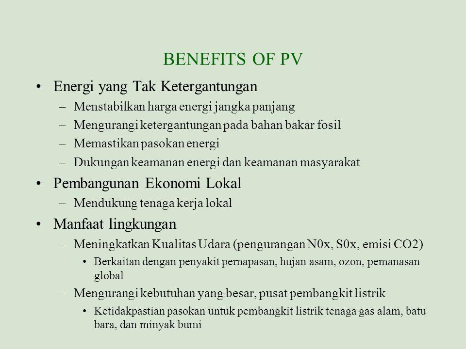 BENEFITS OF PV Energi yang Tak Ketergantungan