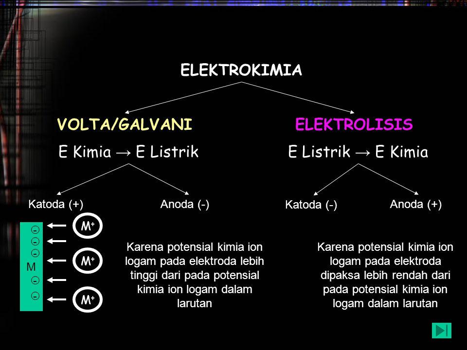 ELEKTROKIMIA VOLTA/GALVANI ELEKTROLISIS