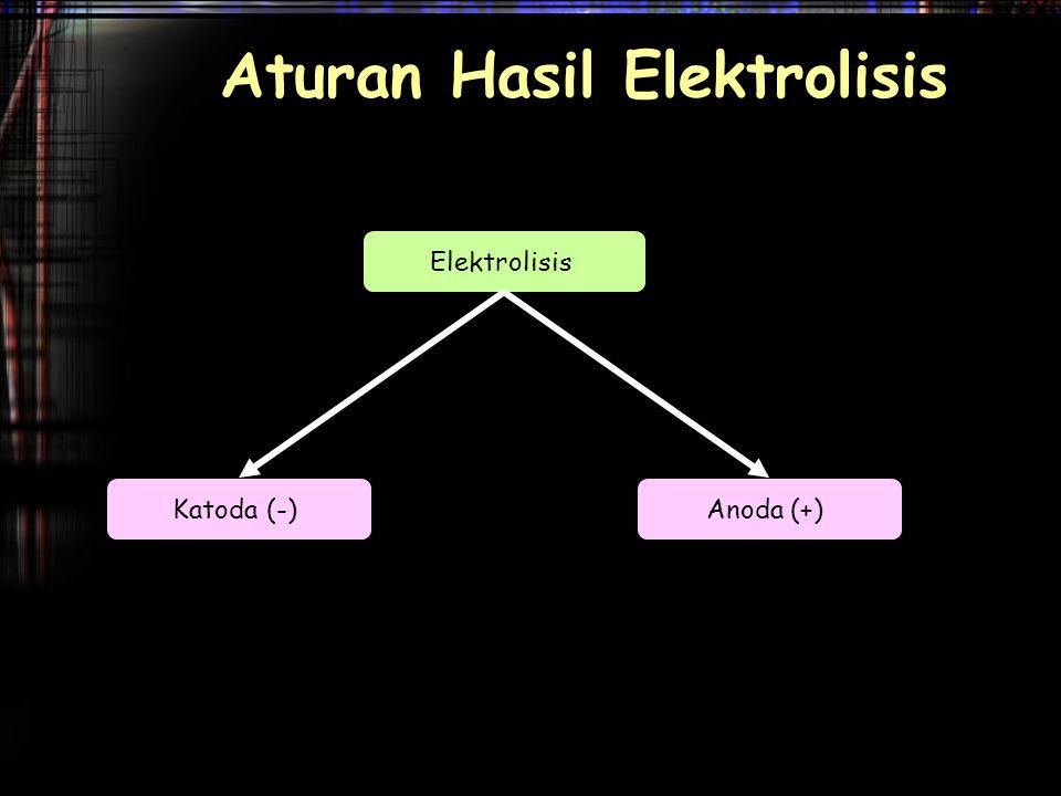 Aturan Hasil Elektrolisis