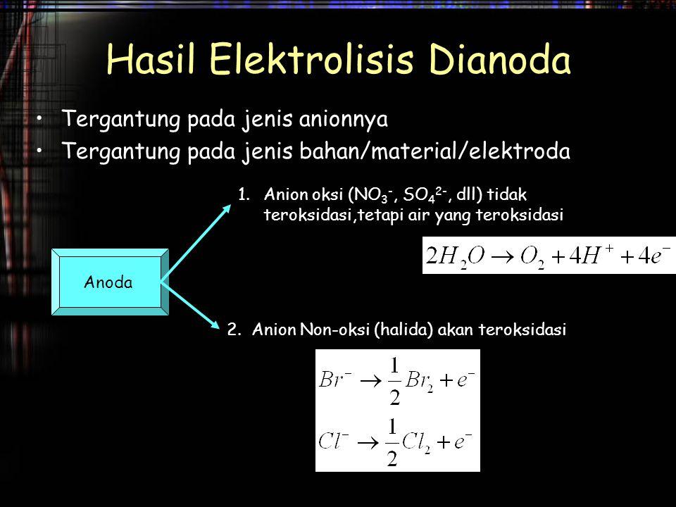 Hasil Elektrolisis Dianoda
