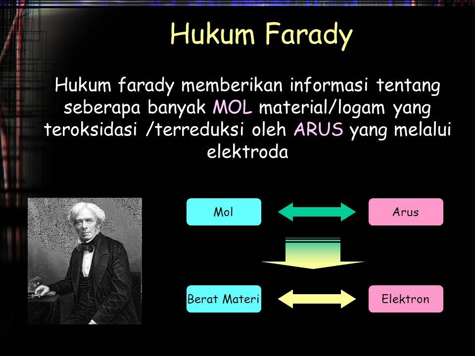 Hukum Farady