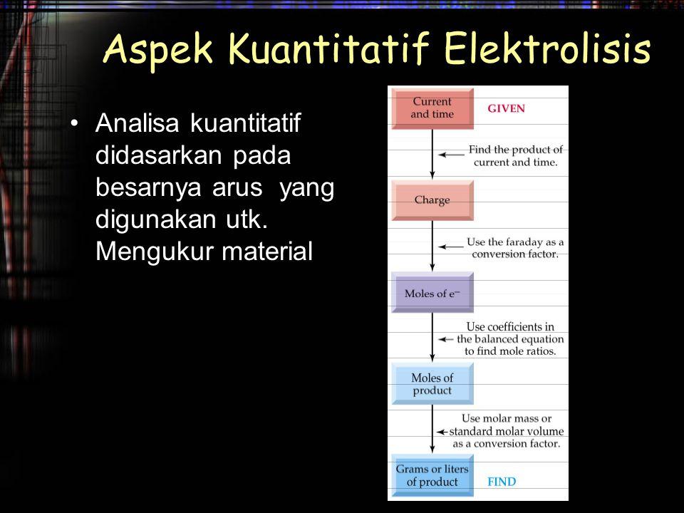Aspek Kuantitatif Elektrolisis