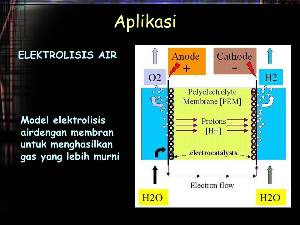 Aplikasi ELEKTROLISIS AIR