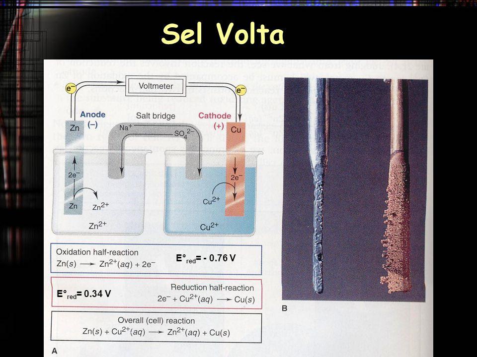 Sel Volta E°red= - 0.76 V E°red= 0.34 V