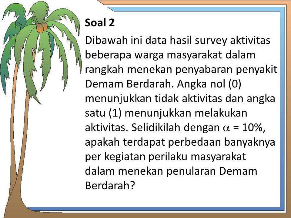 Soal 2 Dibawah ini data hasil survey aktivitas beberapa warga masyarakat dalam rangkah menekan penyabaran penyakit Demam Berdarah.