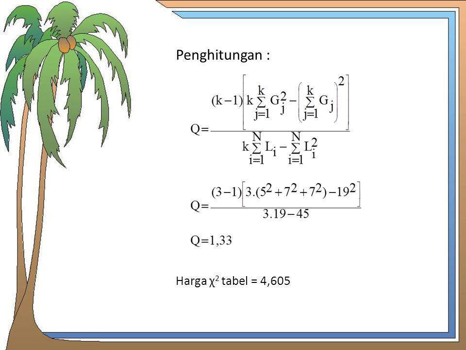 Penghitungan : Harga χ2 tabel = 4,605