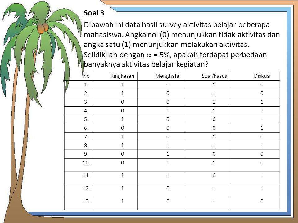 Soal 3 Dibawah ini data hasil survey aktivitas belajar beberapa mahasiswa. Angka nol (0) menunjukkan tidak aktivitas dan angka satu (1) menunjukkan melakukan aktivitas. Selidikilah dengan  = 5%, apakah terdapat perbedaan banyaknya aktivitas belajar kegiatan