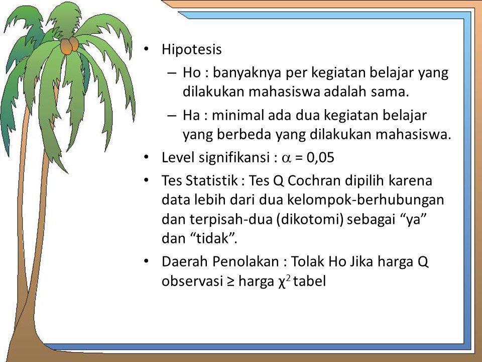 Hipotesis Ho : banyaknya per kegiatan belajar yang dilakukan mahasiswa adalah sama.
