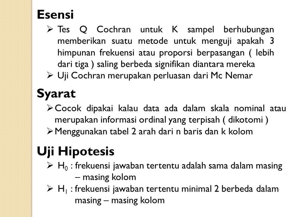 Esensi Syarat Uji Hipotesis