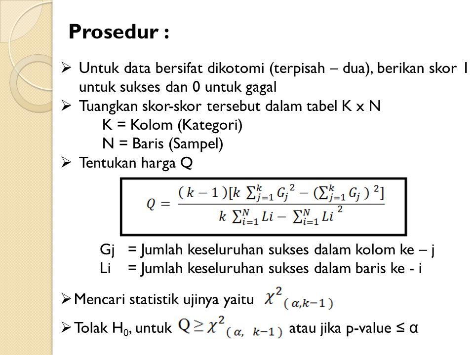 Prosedur : Untuk data bersifat dikotomi (terpisah – dua), berikan skor 1 untuk sukses dan 0 untuk gagal.