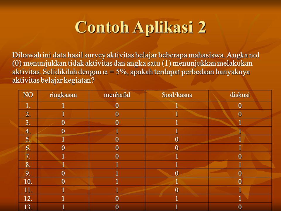 Contoh Aplikasi 2