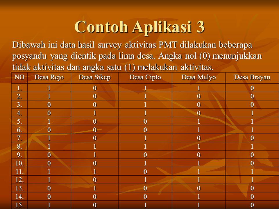 Contoh Aplikasi 3