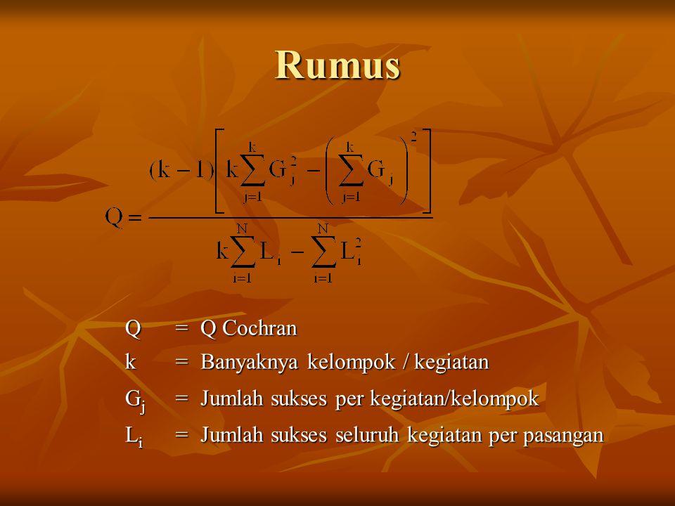 Rumus Q = Q Cochran k Banyaknya kelompok / kegiatan Gj