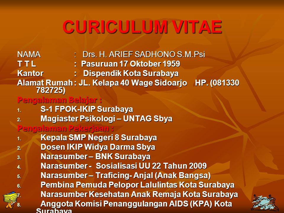 CURICULUM VITAE NAMA : Drs. H. ARIEF SADHONO S.M.Psi