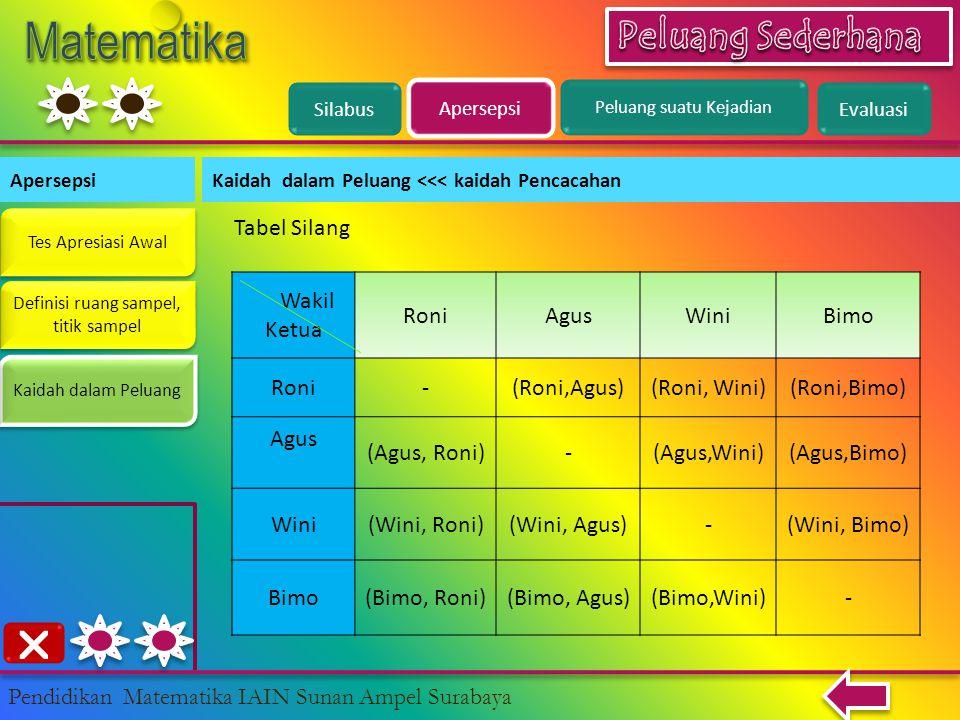 Matematika  Peluang Sederhana Tabel Silang Wakil Ketua Roni Agus Wini