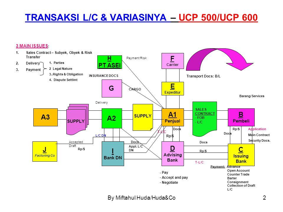 TRANSAKSI L/C & VARIASINYA – UCP 500/UCP 600