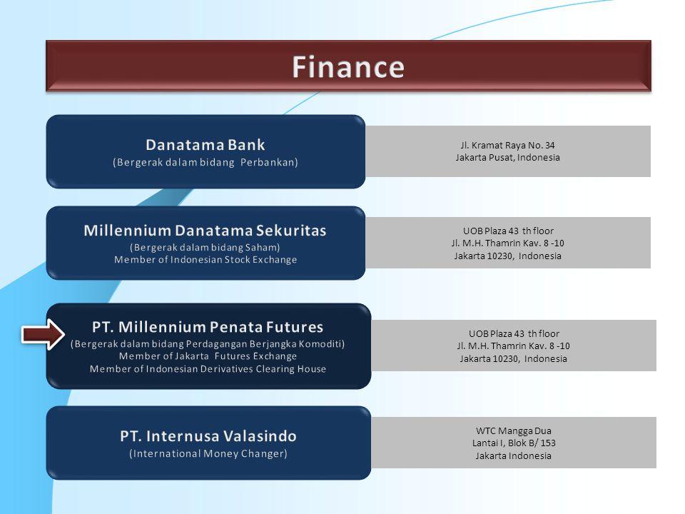 Finance Danatama Bank Millennium Danatama Sekuritas