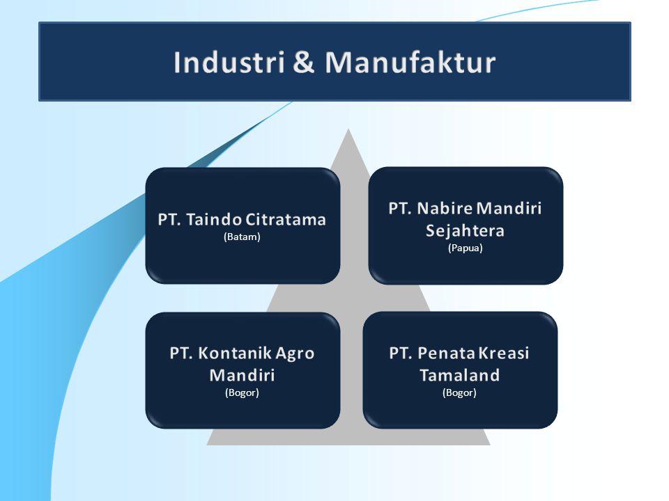 Industri & Manufaktur PT. Taindo Citratama