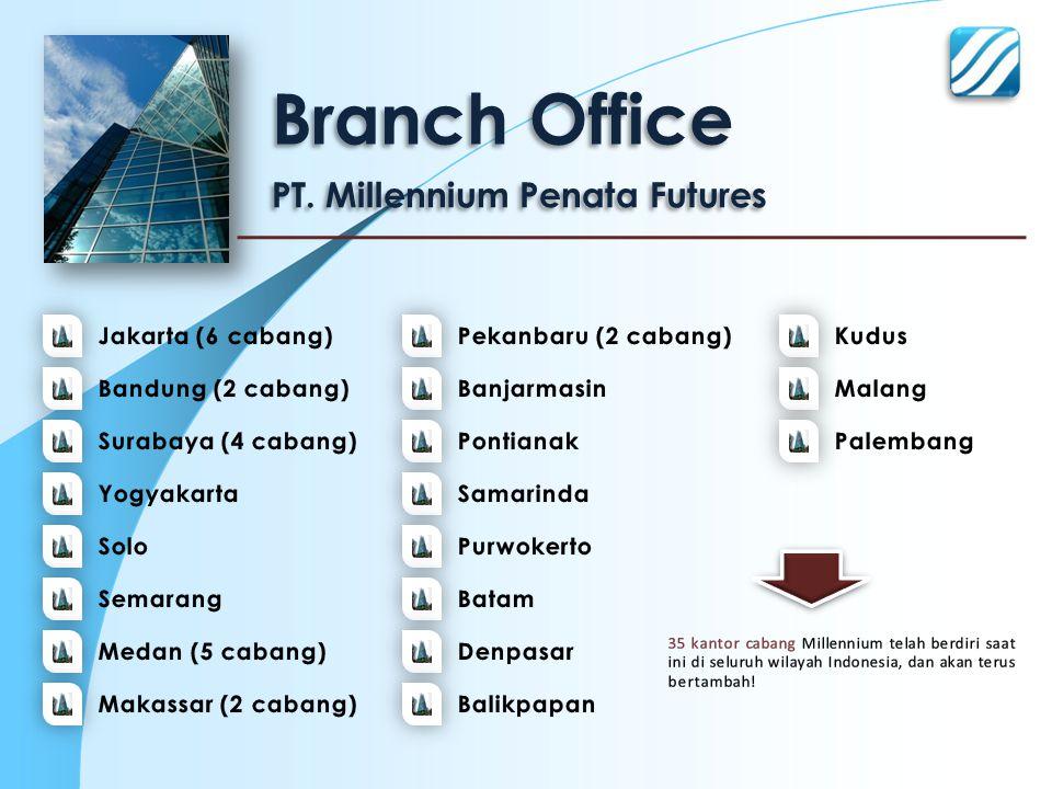 Branch Office PT. Millennium Penata Futures Jakarta (6 cabang)