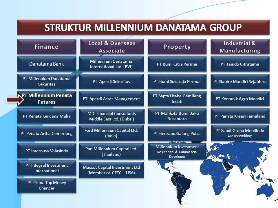 PT Millennium Penata Futures