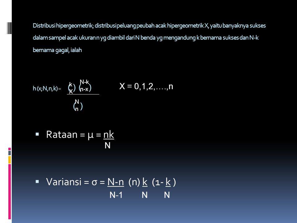 Variansi = σ = N-n (n) k (1- k )