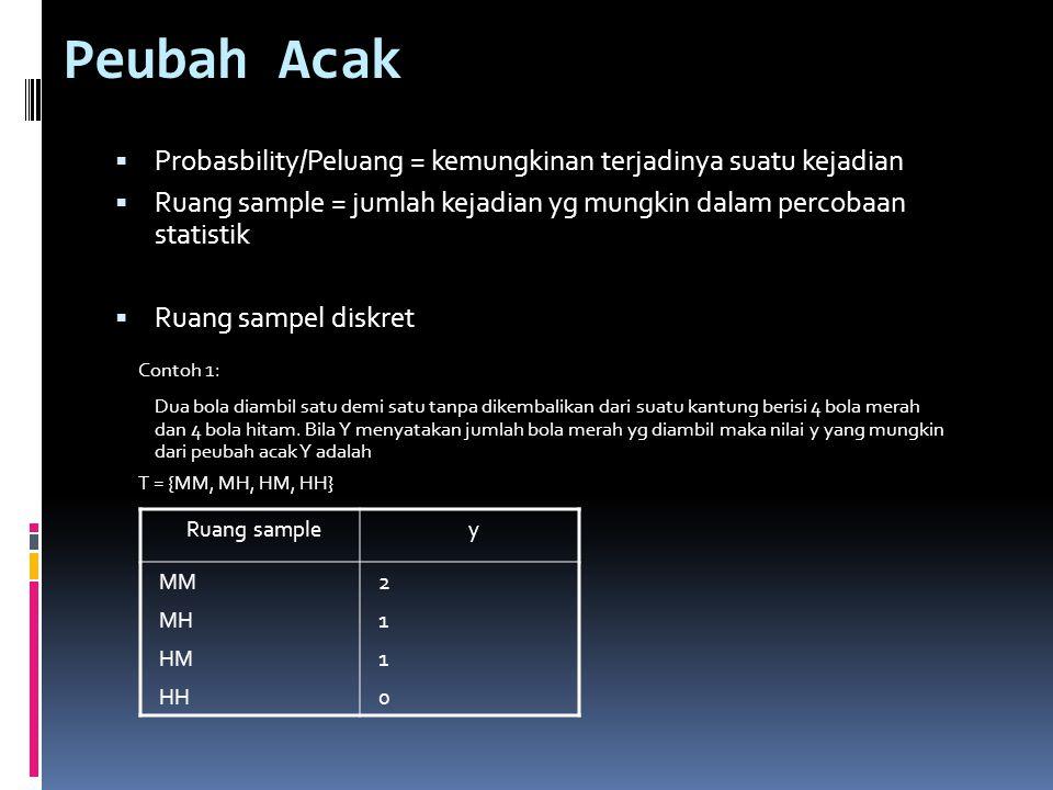 Peubah Acak Probasbility/Peluang = kemungkinan terjadinya suatu kejadian. Ruang sample = jumlah kejadian yg mungkin dalam percobaan statistik.