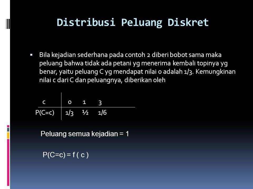 Distribusi Peluang Diskret