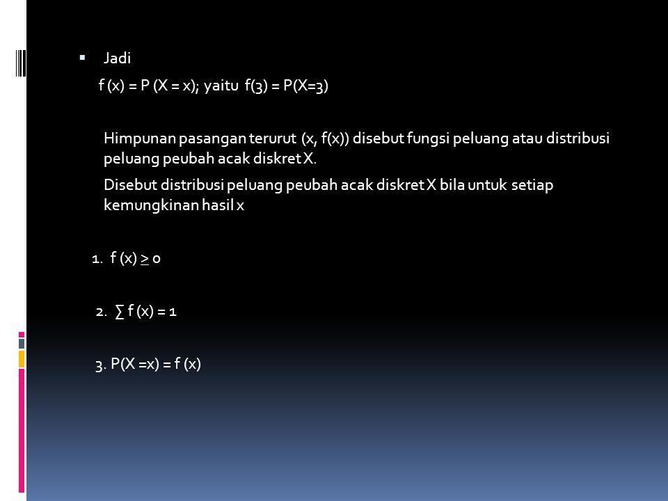 Jadi f (x) = P (X = x); yaitu f(3) = P(X=3)