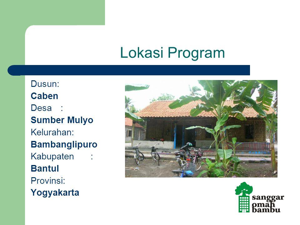 Lokasi Program Dusun: Caben Desa : Sumber Mulyo Kelurahan: