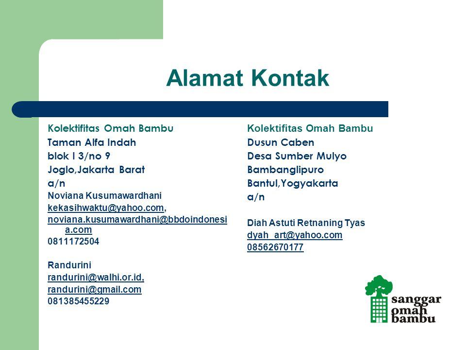 Alamat Kontak Kolektifitas Omah Bambu Taman Alfa Indah blok I 3/no 9