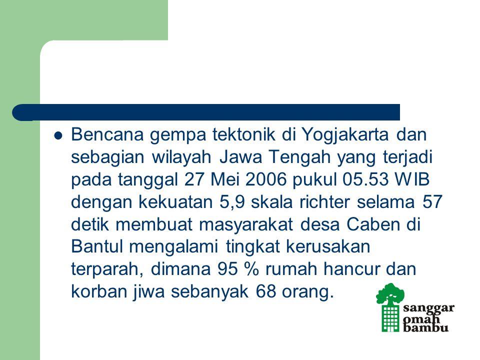 Bencana gempa tektonik di Yogjakarta dan sebagian wilayah Jawa Tengah yang terjadi pada tanggal 27 Mei 2006 pukul 05.53 WIB dengan kekuatan 5,9 skala richter selama 57 detik membuat masyarakat desa Caben di Bantul mengalami tingkat kerusakan terparah, dimana 95 % rumah hancur dan korban jiwa sebanyak 68 orang.