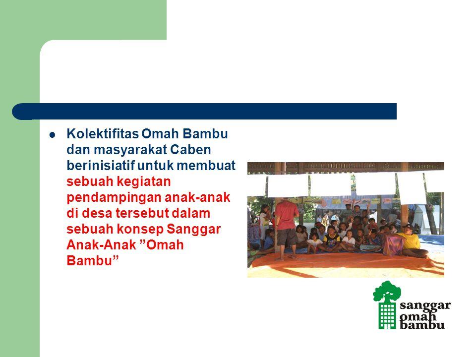 Kolektifitas Omah Bambu dan masyarakat Caben berinisiatif untuk membuat sebuah kegiatan pendampingan anak-anak di desa tersebut dalam sebuah konsep Sanggar Anak-Anak Omah Bambu