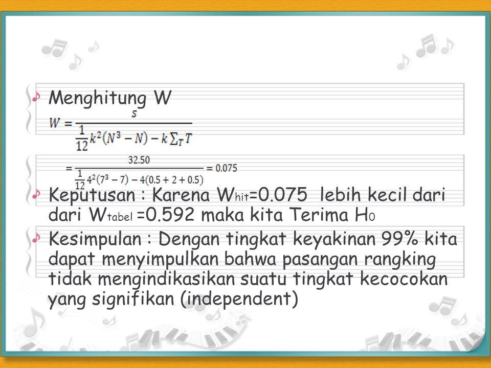 Menghitung W Keputusan : Karena Whit=0.075 lebih kecil dari dari Wtabel =0.592 maka kita Terima H0.
