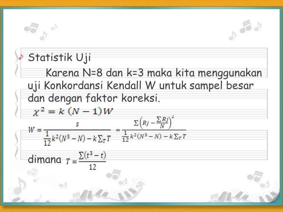 Statistik Uji Karena N=8 dan k=3 maka kita menggunakan uji Konkordansi Kendall W untuk sampel besar dan dengan faktor koreksi.