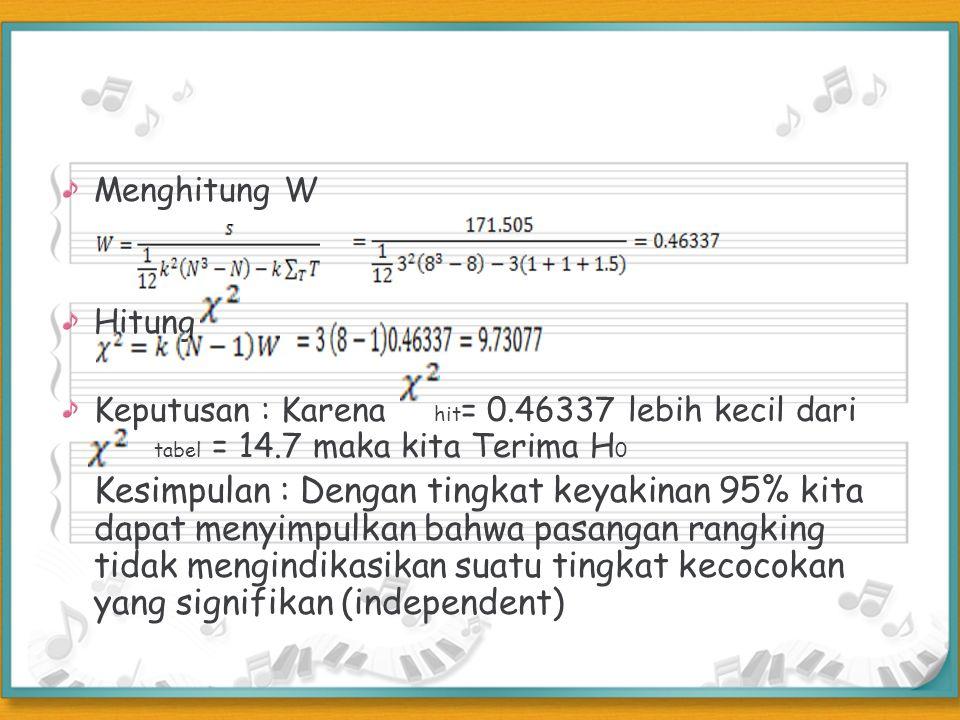 Menghitung W Hitung. Keputusan : Karena hit= 0.46337 lebih kecil dari tabel = 14.7 maka kita Terima H0.