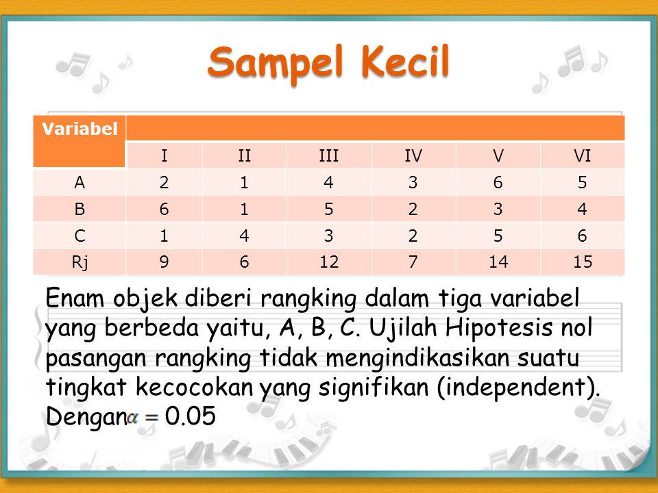 Sampel Kecil Variabel. I. II. III. IV. V. VI. A. 2. 1. 4. 3. 6. 5. B. C. Rj. 9. 12.