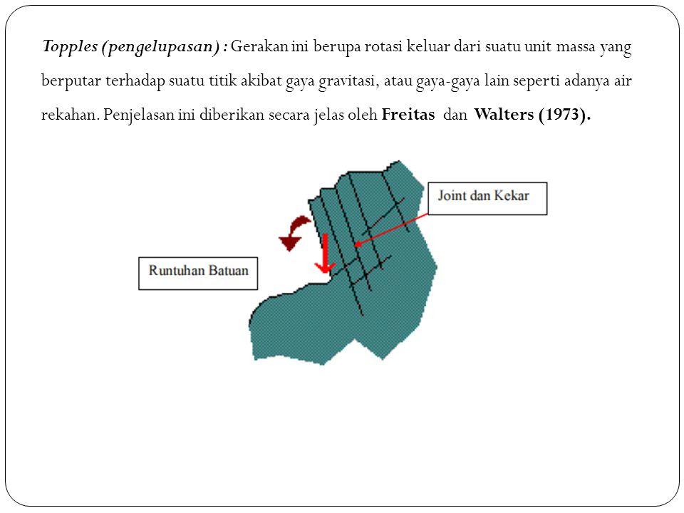 Topples (pengelupasan) : Gerakan ini berupa rotasi keluar dari suatu unit massa yang berputar terhadap suatu titik akibat gaya gravitasi, atau gaya-gaya lain seperti adanya air rekahan.