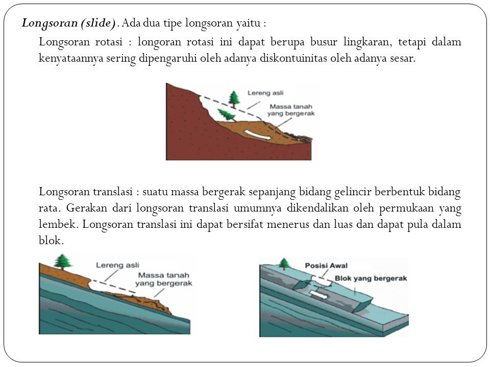 Longsoran (slide).