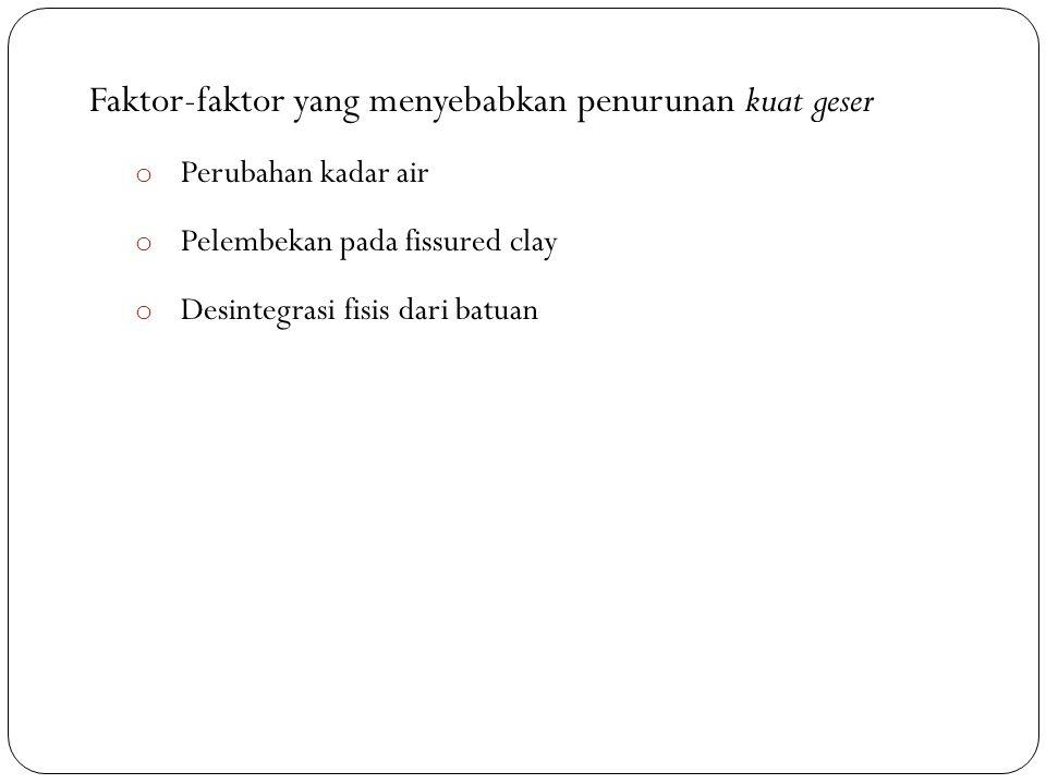 Faktor-faktor yang menyebabkan penurunan kuat geser