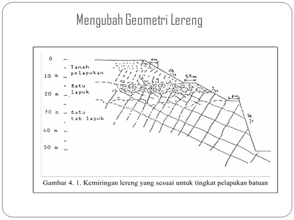 Mengubah Geometri Lereng