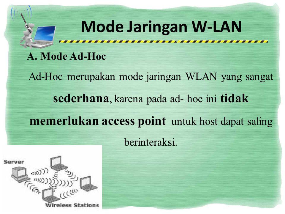Mode Jaringan W-LAN