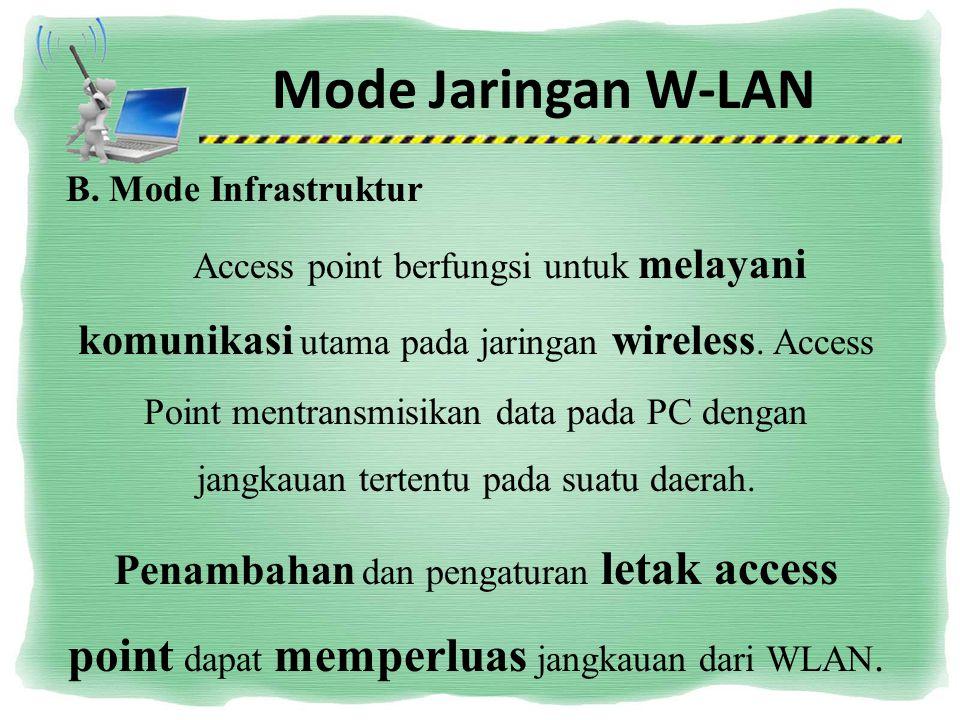 Mode Jaringan W-LAN B. Mode Infrastruktur.
