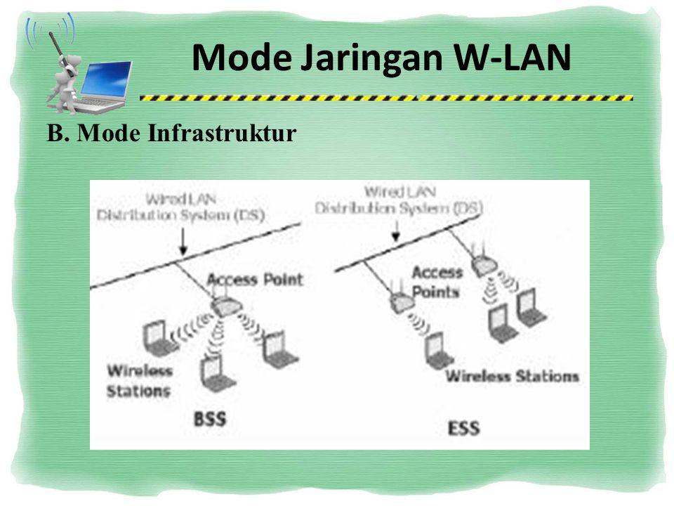 Mode Jaringan W-LAN B. Mode Infrastruktur