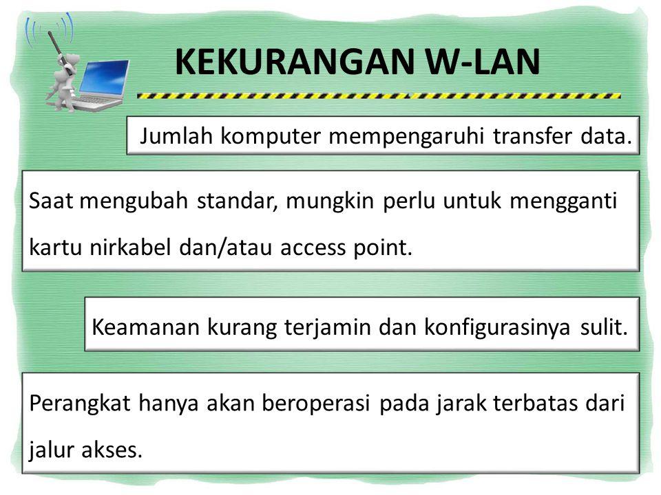 KEKURANGAN W-LAN Jumlah komputer mempengaruhi transfer data.