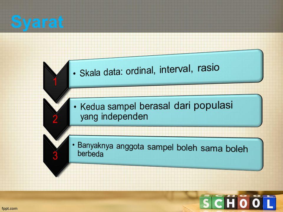 Syarat 1 2 3 Skala data: ordinal, interval, rasio